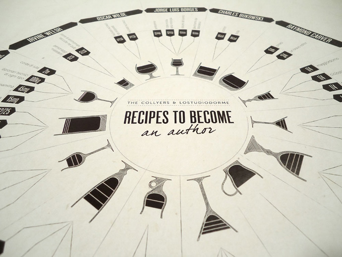 RecipesToBecomeAnAuthor-Poster07