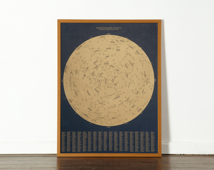 DOROTHY_Star Chart Goldern Age_Limited Edition_Frame