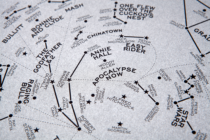 DOROTHY_Star Chart Modern Day_Limited Edition_Close Up B